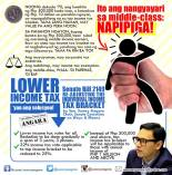 Over taxation, a strategy of a country that is at the brink of collapse : Middle Class, pigang piga na!