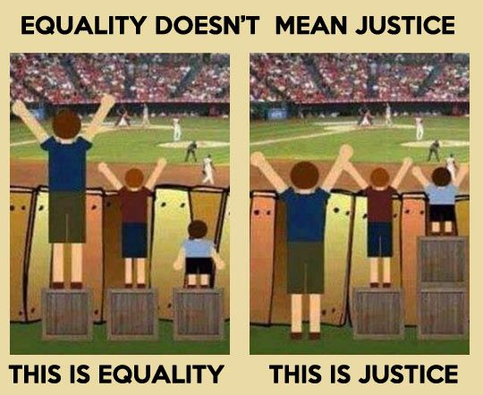 What does it meant to be fair? Equality and justice