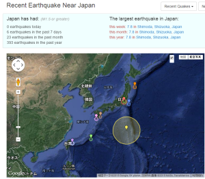 The Philippines on Rush :  Recent Earthquake Near Japan