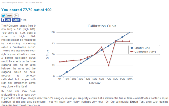Risk Intelligence. How to live with uncertainty by Dylan Evans. My husband's calibration curve from projectpoint.com