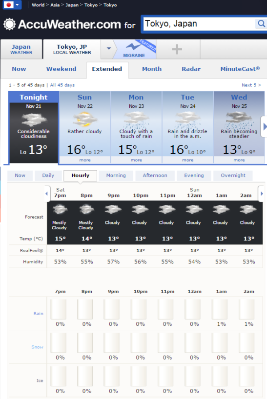 Risk Intelligence. How to live with uncertainty by Dylan Evans. Screen cap from AccuWeather