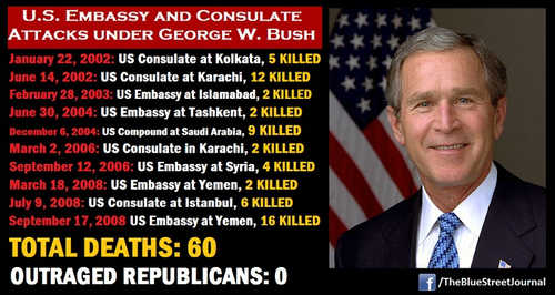 Elections 2016 : Things to remember. George Bush and his track record